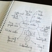 Mind map Being a writer_ blog by Taku Mbudzi