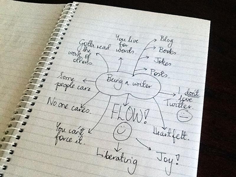 Mind map Being a writer_ blog by Taku Mbudzi
