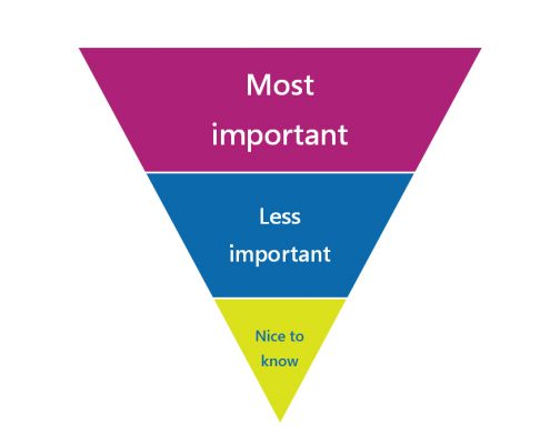 Inverted Pyramid Effective Emails Taku Podcast